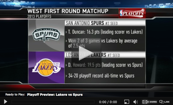WEB-Playoff-Preview-Lakers-Spurs-18APR2013