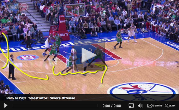 WEB-Telestrator-Sixers-Offense-6MAR2013