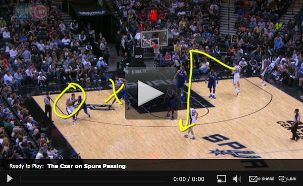 WEB-Telestrator-Spurs-Passing-15MAR2013