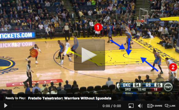 WEB-Telestrator-Warriors-no-Iguodala-9DEC2013